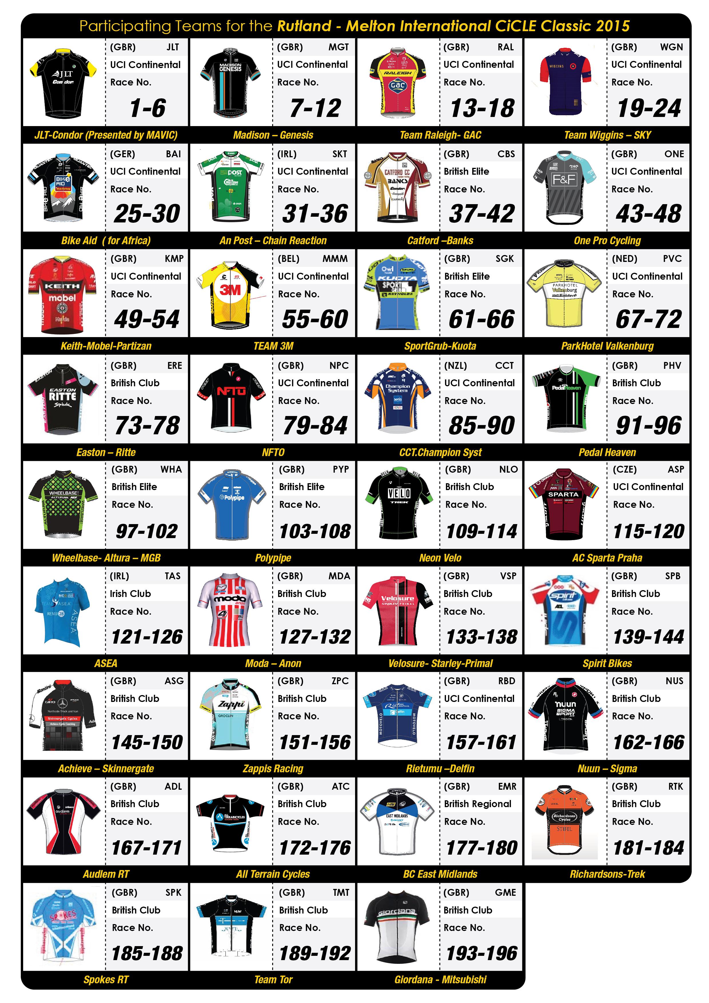 CC - Team Table 2015-01